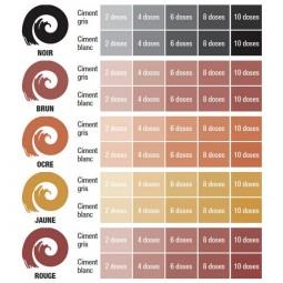 Tableau pigments liquides