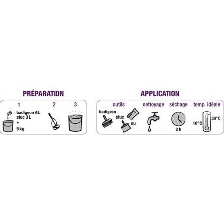 Préparation et application du badistuc